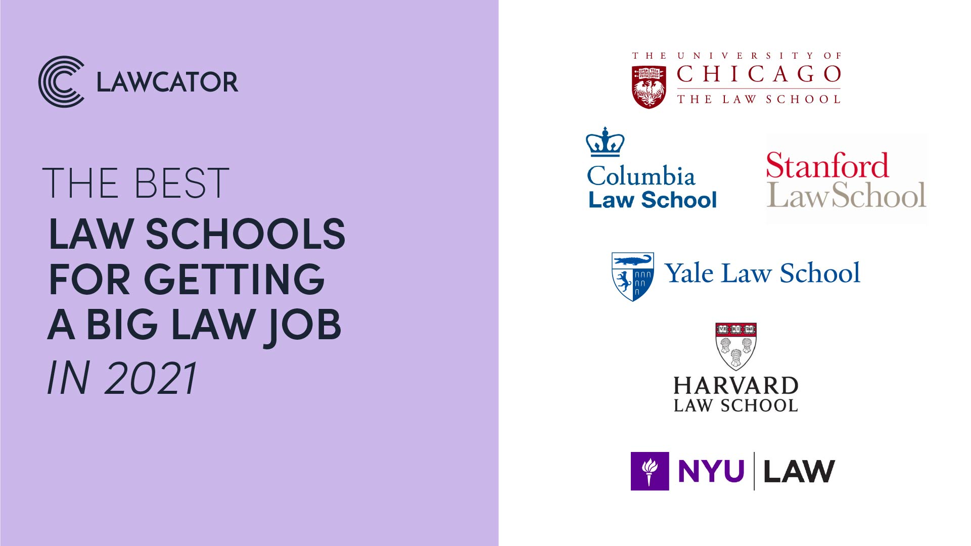 The Best Law Schools For Getting A Biglaw Job in 2021